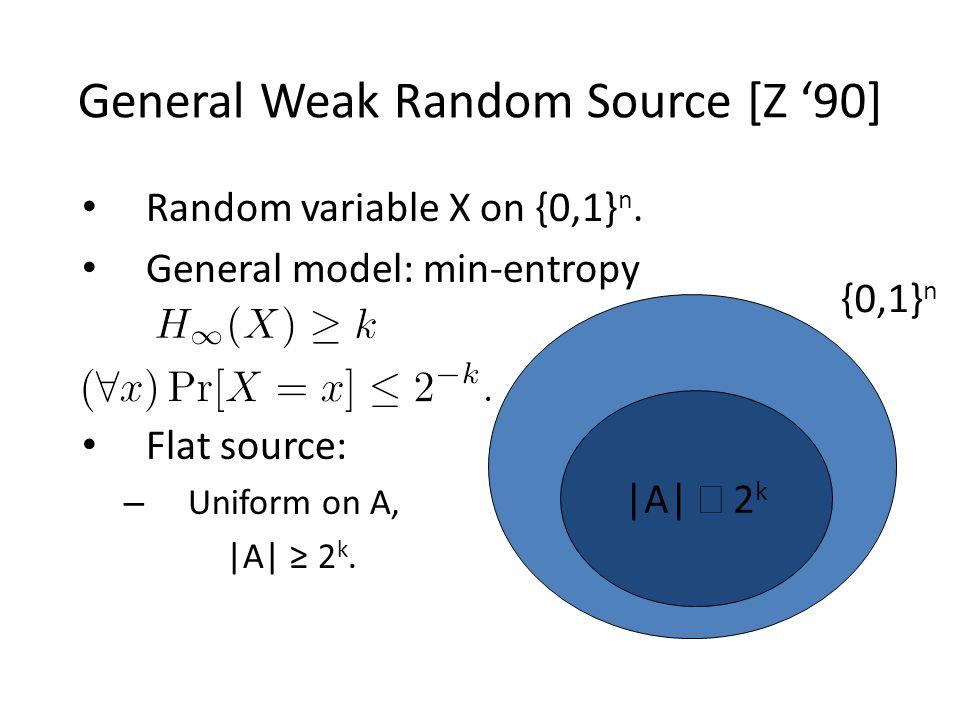 General Weak Random Source [Z '90]